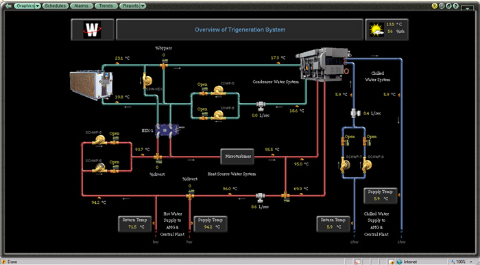 Electrical Solutions Automated Logic Bms Keywords